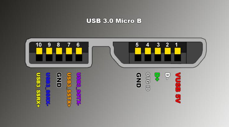 USB3.0Micro